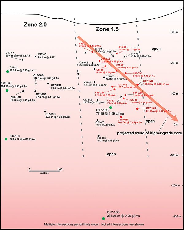 Figure 4. Zone 1.5 and Zone 2.0